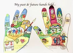 Trace your hands and fill them with images that represent your past (left hand) and what your future hopes are (right hand.)