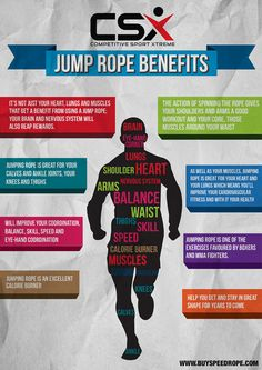 Singing the praises for jump rope for all workout routines!