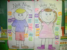 nick noun and vicky verb