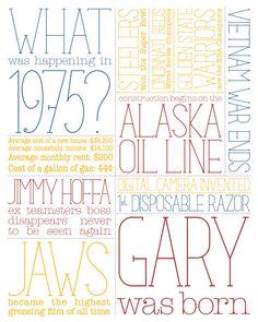 1975 Birthday Gift Print van TessaMcRae op Etsy