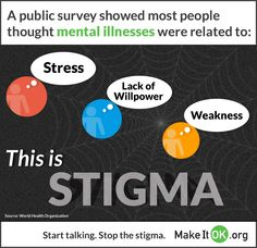 Mental illness stigma comes in many forms. Read firsthand stories about mental illness stigma and learn how to Make It OK. Mental Illness Stigma, Mental Illness Awareness, Mental Health Stigma, Mental Health Illnesses, Mental Health Quotes, Bipolar Help, Mental Health Advocacy, Health Warrior, Stop The Stigma
