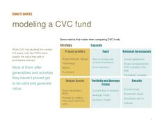 8 modeling a CVC fund While CVC has doubled the number in 5 years, only few CVCs know exactly the value they add to partic...