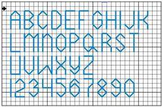 Değişik yazı tipi ve boyutlarıyla kanaviçe (çarpı işi) işlerinizi süsleyebileceğiniz veya etamin kumaşlarınıza isim yazabileceğiniz DMC'nin harf ve rakam örneklerinden bir kaçını paylaşıyoruz.