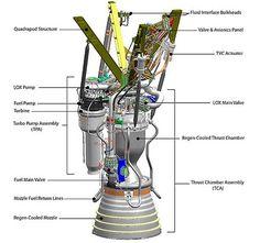 F9 Merlin Engine Schematics. I hope all Valves behave today! #DragonLaunch