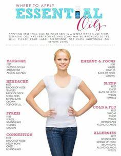 Where to put essential oils