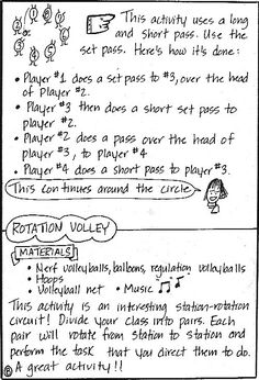 Here's a great volleyball unit for grades 4-6.