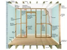 How to Build a Non-Bearing Stud Wall | how-tos | DIY