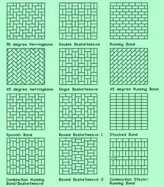 Brick patterns , Herring bone pattern , basket weave patterns,interlocking brick paver patterns, 3 dimensional brick laying