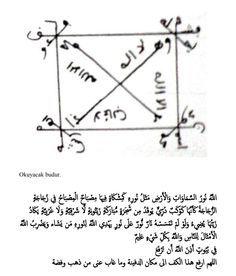 Define Yeri Tespit Etmek için.. ( Elinden tutup götürürler ) Surah Al Kahf, Islamic Phrases, Free Pdf Books, Sufi, Allah, Prayers, Words, Yoga Workouts, Baghdad