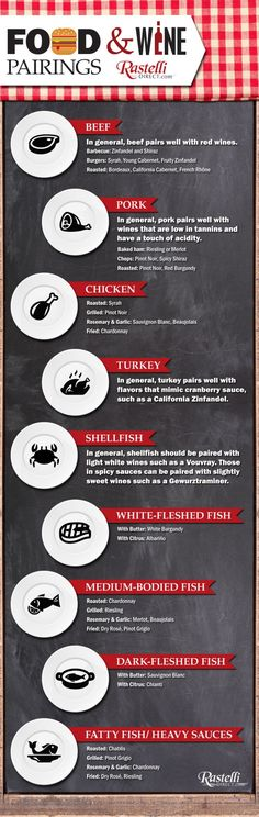 Food and Wine Pairings #infographic #Food #Wine