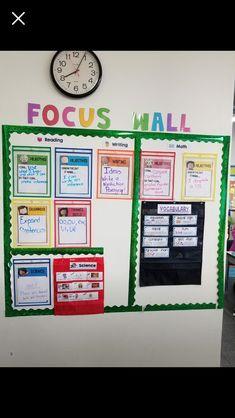 In Monkey theme Classroom Layout, Classroom Organisation, Classroom Walls, First Grade Classroom, Classroom Themes, Future Classroom, Teacher Organization, Classroom Design, Classroom Management