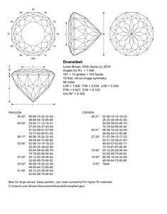 Gem Drawing, Cardboard Design, Diagram Design, 3d Paper Crafts, Pop Up Cards, Crystal Grid, Stone Cuts, Opals, Crystals And Gemstones