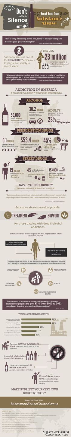 Don't Suffer in Silence, Break Free from Substance Abuse [Infographic]