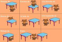 prepositions of location spanish French Grammar, Spanish Grammar, Spanish Vocabulary, Spanish Words, Spanish Teacher, Spanish Classroom, How To Speak Spanish, Teaching Spanish, Spanish Language