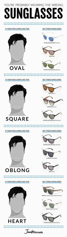 The Thread: Youe Probably Wearing The Wrong Sunglasses # men # sstyle The Threa .-- Le fil: vous portez probablement les mauvaises lunettes de soleil sstyle The Thread: Vous portez probablement les mauvaises lunettes de soleil Mens Fashion, Fashion Outfits, Fashion Tips, Style Fashion, Fashion Menswear, Trendy Fashion, Style Masculin, Jack Threads, Men Style Tips