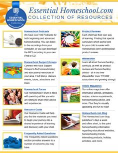 Essential Homeschool.com Collection of Resources...  http://www.homeschool.com/magazine/volume01/GettingStarted/