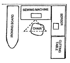 great info on creating a sewing space, including ergonomic info about how tall your chair should be, etc.