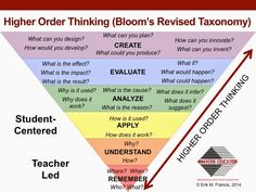 : Teaching Higher Order Thinking and Depth of Knowledge: What Exactly Is the Thinking Curriculum? Use questions to teach higher order thinking: student-centered and teacher-led activities. Instructional Strategies, Teaching Strategies, Teaching Tips, Instructional Technology, Instructional Design, Teaching Art, Study Skills, Writing Skills, Social Design