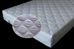 Náhradný poťah na matrac s výškou 14-15cm a 18-19cm. Poťah na matrac so zipsom všetkých rozmerov skladom. Kvalitný poťah matrac s dutým vláknom a zipsom.…