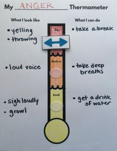 As a counselor, sometimes I work with kids who have a hard time identifying their feelings, especially the fact that feelings can range from slight to intense. One of the interventions I use is a feelings thermometer. Stress can kill you! Elementary School Counseling, School Social Work, School Counselor, Elementary Schools, Emotions Activities, Counseling Activities, Coping Skills Activities, Group Counseling, Anger Management Activities For Kids