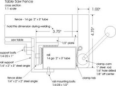 Home Made Table saw fence ideas? - Page 2 - Woodworking Talk - Woodworkers Forum