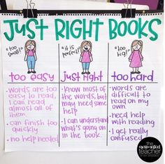 Anchor Charts: Powerful Learning Tools - Anchor Charts: Powerful Learning Tools Employing Graphs and Topographical Routes Anchor Charts First Grade, Ela Anchor Charts, Kindergarten Anchor Charts, Reading Anchor Charts, In Kindergarten, Reading Stamina Chart, Stamina Anchor Chart, Just Right Books, Teaching Reading