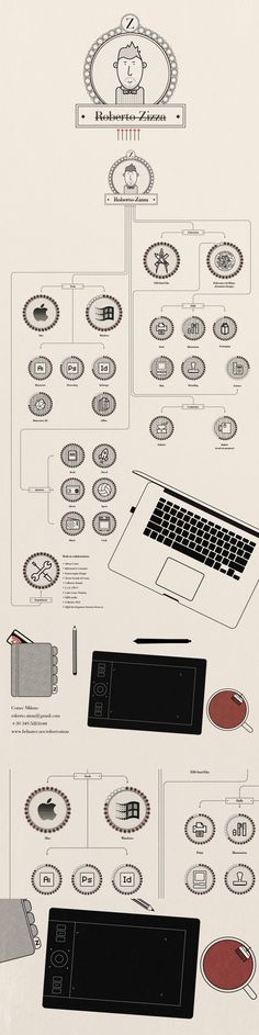 My creative Resume | Curriculum Vitae