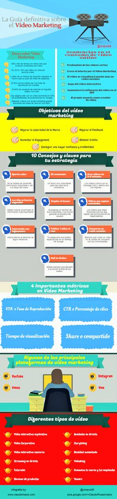 Guía definitiva de Vídeo Marketing #infografia #infographic #marketing