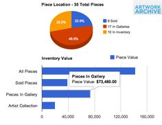 Where Did You Put That? A Data Driven Approach To Your Art Career — The Abundant Artist