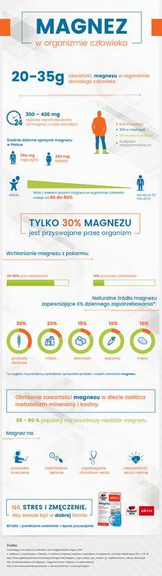 Parę słów o magnezie - najważniejszym spośród składników odżywczych :)