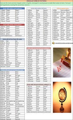 Irregular verbs by patterns verb Irregular Verbs English Verbs List, English Grammar Tenses, Learn English Grammar, English Vocabulary Words, Learn English Words, Grammar And Vocabulary, English Language Learning, English Writing, English Study