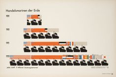 TYpographic Picture Education, a new visual language for capturing quantitative information in pictograms, sparking the golden age of infogr...