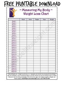 Big wheat and gluten free diet weight loss