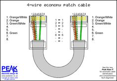 Economy patch cable (4 wires)