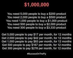 How To Make $100,000 In Cold, Hard Cash – Creatomic – Medium