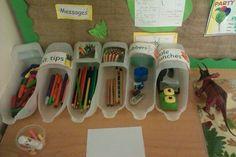 Classroom Layout, Classroom Organisation, Outdoor Classroom, Classroom Displays, Preschool Classroom, Classroom Ideas, Writing Area, Writing Table, Creative Area Eyfs