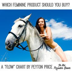 "Which Feminine Product Should You Buy? A hilarious ""flow"" chart by @suburbanhaiku  http://www.inthepowderroom.com/which-feminine-product-should-you-buy/ women 