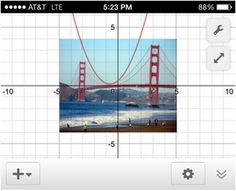 Desmos- An Excellent Tool for Math Teachers ~ Educational Technology and Mobile Learning Teacher Humor, Math Teacher, Math Classroom, Algebra Activities, Math Resources, Classroom Resources, Maths, Classroom Ideas, Educational Websites