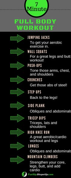 Get an insane full body workout in less than 10 minutes- and imagine the calories you could burn by repeating this workout for your entire body! Check it out >>http://fuelupshapeup.com/full-body-workout/