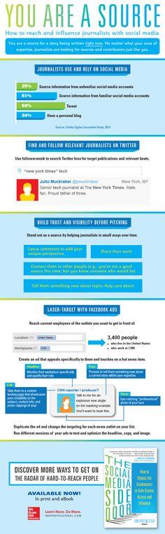 Perfil de un periodista influyente en Redes Sociales #infografia #infographic #socialmedia