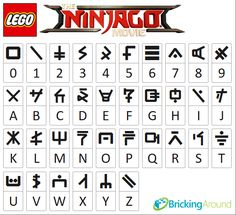 Image result for lego ninjago alphabet