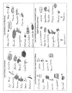 Student drawings  & speaking activities: el mundo de  birch /food 1 mundo