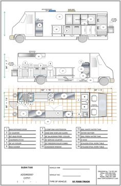 Food Inspiration Food Truck Plans Fashioviral Net - Food Rings Ideas Inspirations Discover Food Truck Plans Discovred By Angelo Errera Muller Food Truck Menu, Food Truck For Sale, Food Truck Design, Trucks For Sale, Food Design, Design Ideas, Used Food Trucks, Mobile Food Trucks, Kombi Trailer