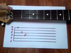 Como leer tablaturas de guitarra.