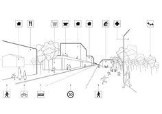 Ganador EUROPAN12: Kalmar; Conservation, density and complexity,Perspectiva