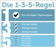 » ToDo-Listen: Tipps für mehr Produktivitätkarrierebibel.de
