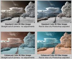 50 Incredible Photography Techniques and Tutorials | Smashing Magazine