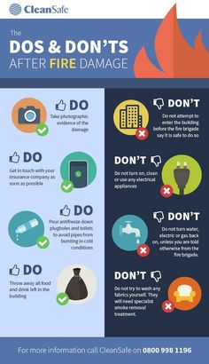 89 best content marketing images on pinterest ar technology do you know what to do after a fire this handy infographic takes you through fandeluxe Choice Image