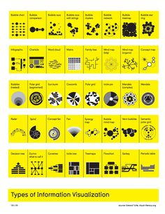 Information is Beautiful: Amazon.de: David McCandless: Fremdsprachige Bücher
