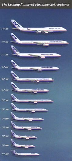 boeing family of aircraft - Google zoeken